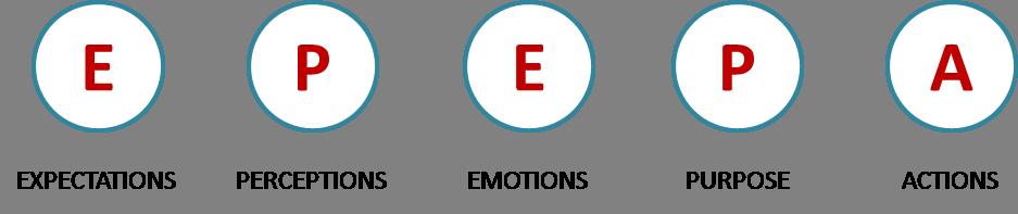 EPEPA Graphic